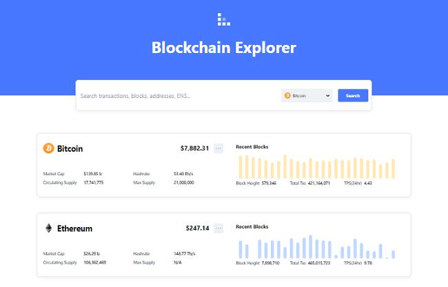 Bitcoin block explorer