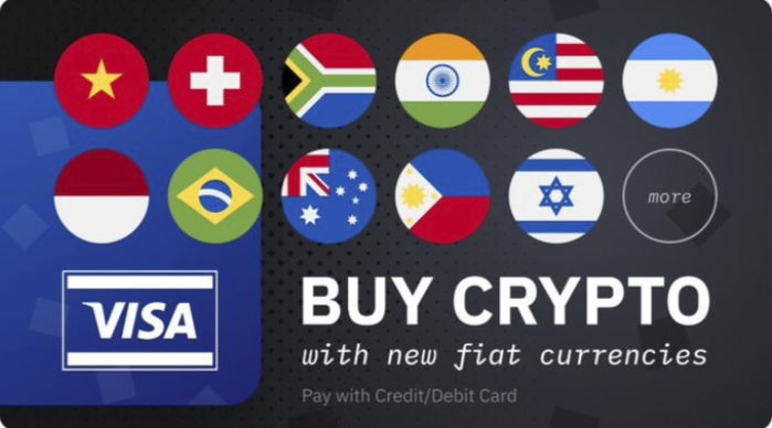 how to buy bitcoin with fiat currency